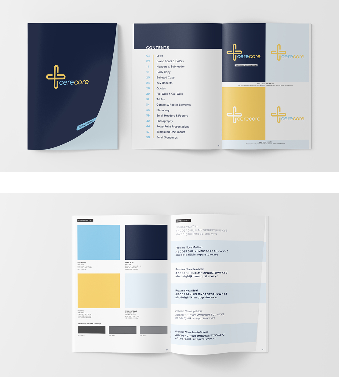 healthcare branding agency